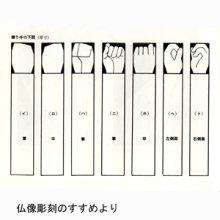 他の写真1: 握り手 木曽檜材